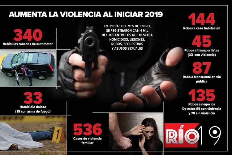 aumenta-la-violencia-2019.jpg