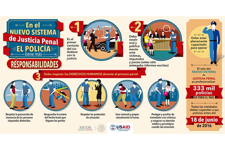 nuevo-sistema-de-justicia-penal-mexico.jpg