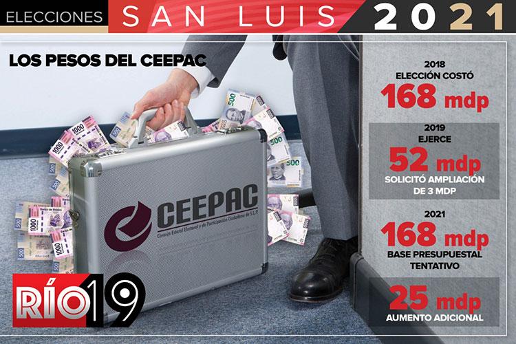 los-pesos-del-ceepac.jpg