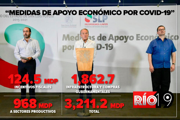 medidas-economicas-slp.jpg