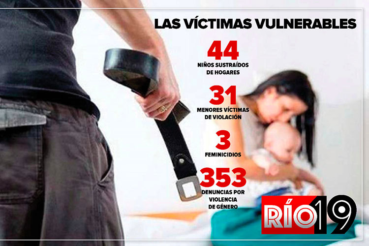 victimas-vulnerables.jpg