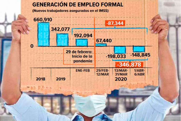 generacion-de-empleo-formal.jpg