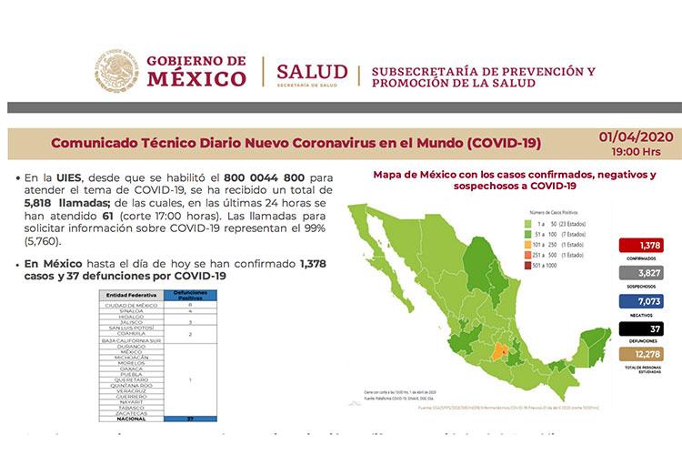 reporte-diario-1-abril-coronavirus.jpg