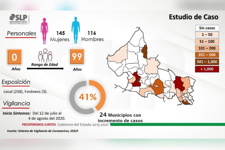 casos-coronavirus-1.jpg