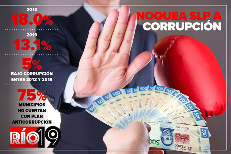 noquea-slp-a-la-corrupcion.jpg