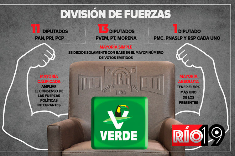 division-de-fuerzas-partido-verde.jpg